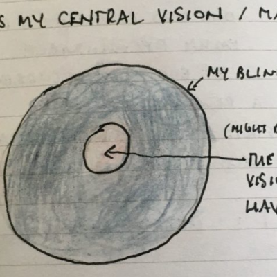 Blind ring drawn in notebook